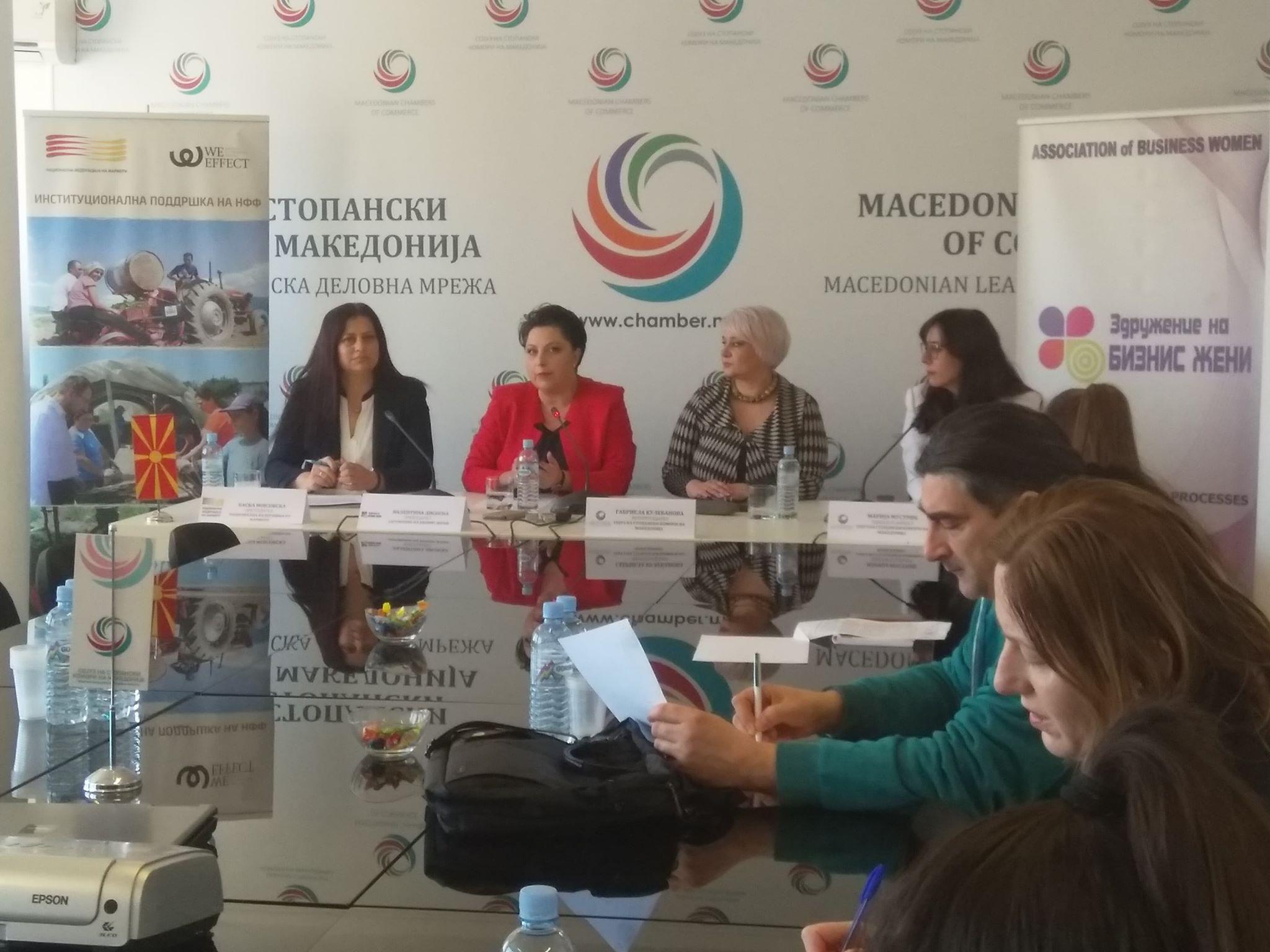 Женско претприемништво неискористен извор за економски раст